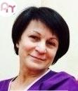 Абдуллаева Саадет Собировна